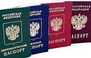 документ, удостоверяющий личность на территории РФ